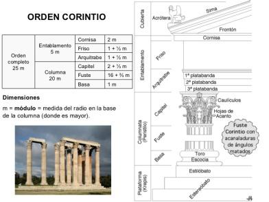 art-01b-el-arte-griego-la-arquitectura-45-728