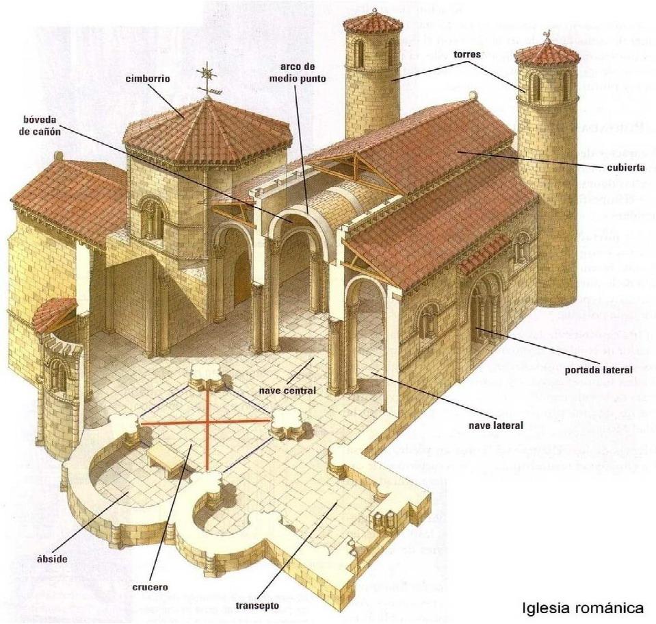 Arquitectura rom nica arquipopblog for Arquitectura gotica partes