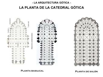 arquitectura-gtica-10-728
