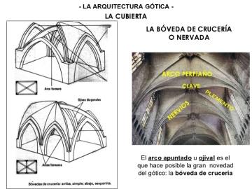 arquitectura-gtica-27-728