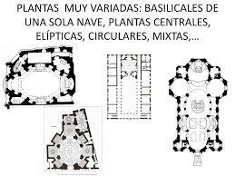 plantas barroco