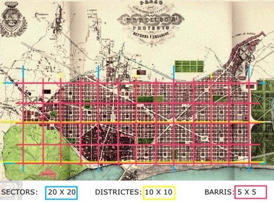 distribucio districtes