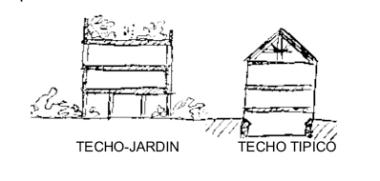 techo-jardin